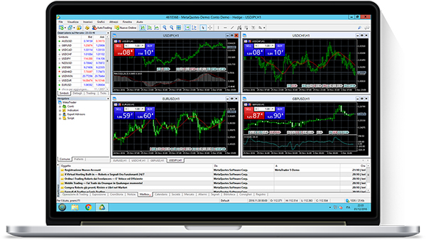 Forex VPS Demo 2